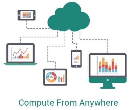 compute-anywhere